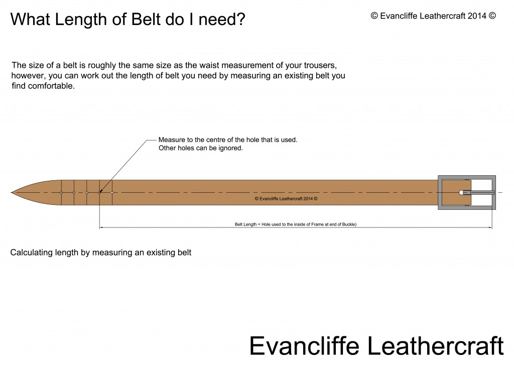 What length of belt do I need?